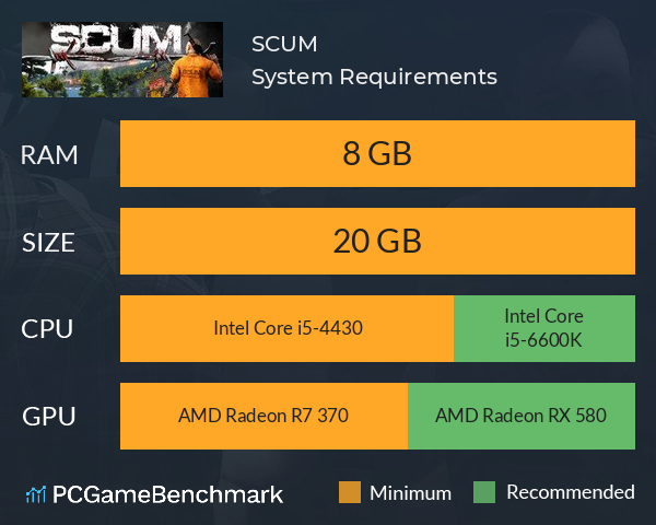 SCUM System Requirements PC Graph - Can I Run SCUM