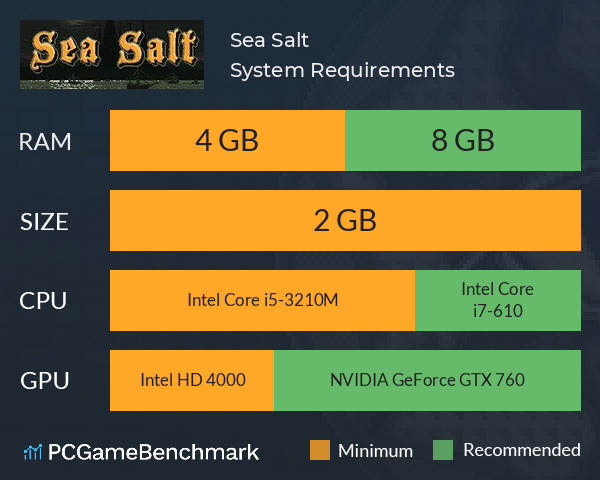 Sea Salt System Requirements PC Graph - Can I Run Sea Salt