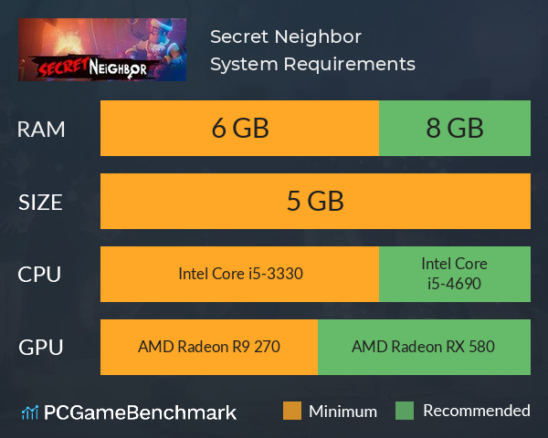 Secret Neighbor System Requirements PC Graph - Can I Run Secret Neighbor