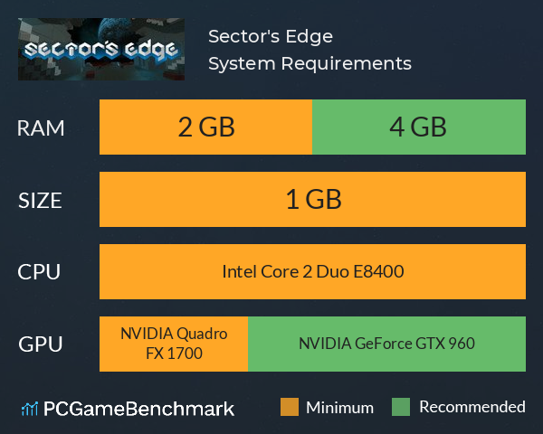 Sector's Edge System Requirements PC Graph - Can I Run Sector's Edge