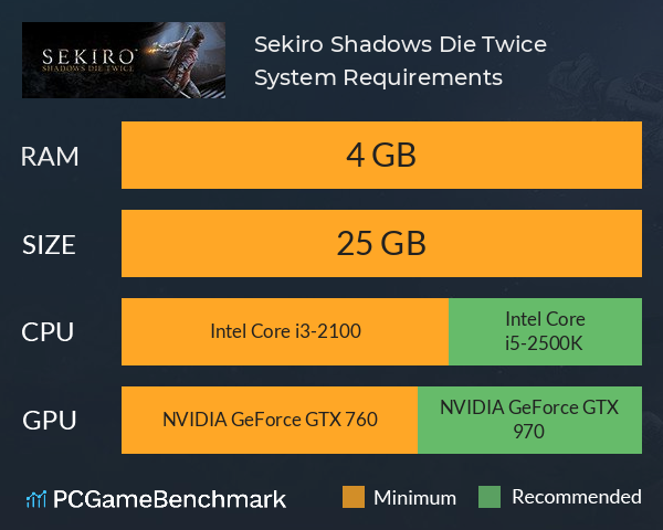 Sekiro Shadows Die Twice System Requirements Can I Run It Pcgamebenchmark