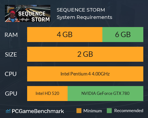 SEQUENCE STORM System Requirements PC Graph - Can I Run SEQUENCE STORM