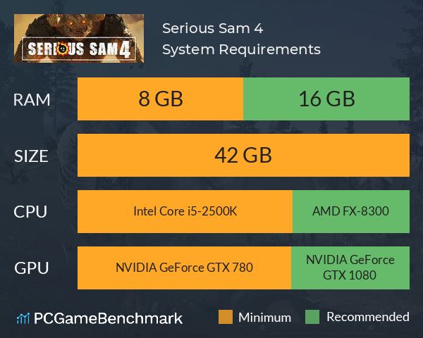 Serious Sam 4 System Requirements PC Graph - Can I Run Serious Sam 4