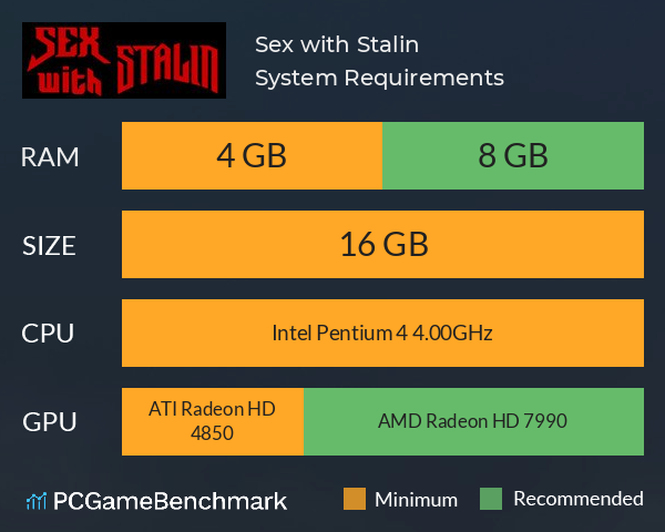 Sex with Stalin System Requirements PC Graph - Can I Run Sex with Stalin