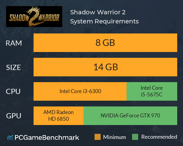 System Requirements for Shadow Warrior 2 (PC)