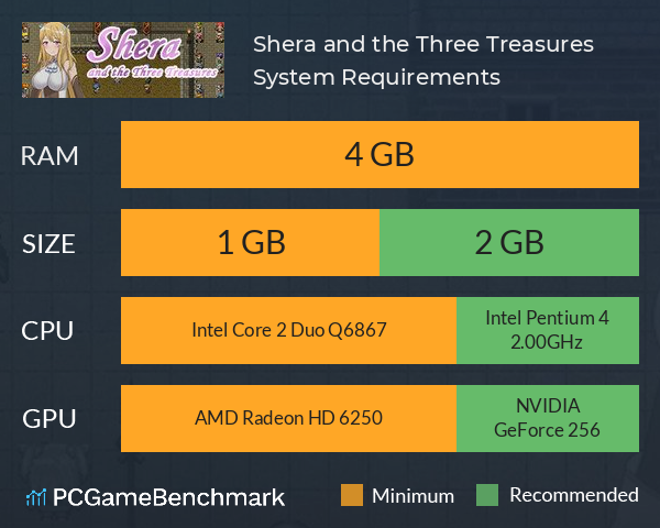 Shera and the Three Treasures System Requirements PC Graph - Can I Run Shera and the Three Treasures