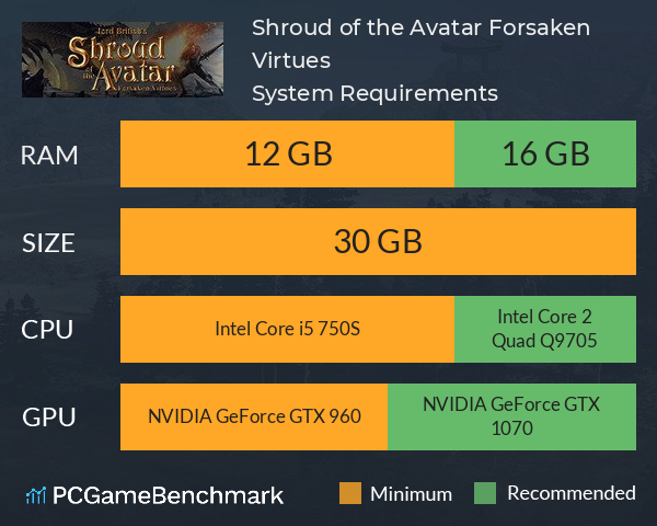 Shroud of the Avatar: Forsaken Virtues System Requirements PC Graph - Can I Run Shroud of the Avatar: Forsaken Virtues