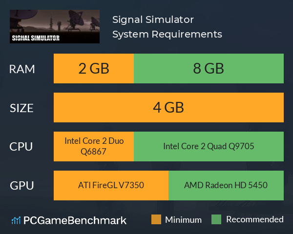 Signal Simulator System Requirements PC Graph - Can I Run Signal Simulator
