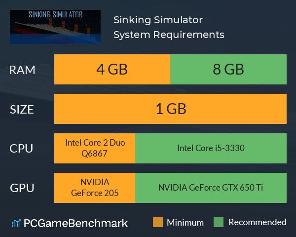Sinking Simulator System Requirements PC Graph - Can I Run Sinking Simulator