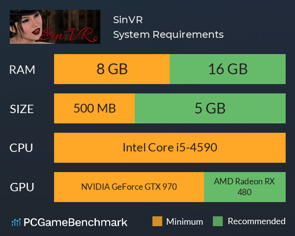 SinVR System Requirements PC Graph - Can I Run SinVR