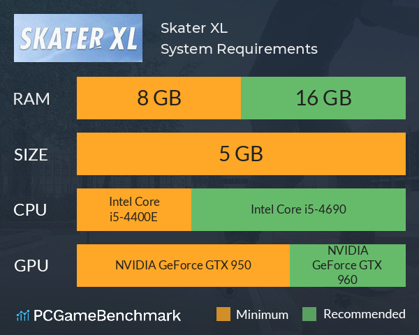 Skater XL System Requirements PC Graph - Can I Run Skater XL