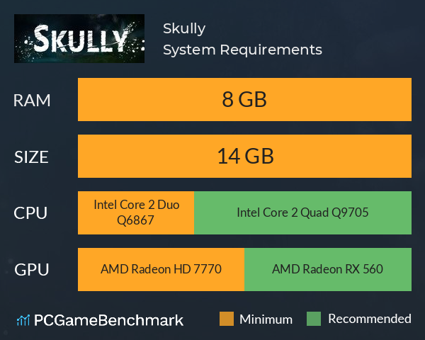 System Requirements for Skully (PC)