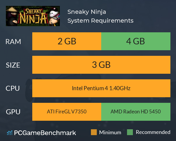 Sneaky Ninja System Requirements PC Graph - Can I Run Sneaky Ninja