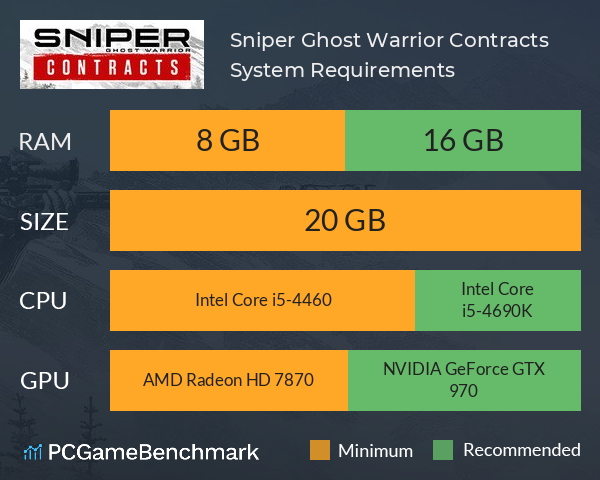 Sniper Ghost Warrior Contracts System Requirements PC Graph - Can I Run Sniper Ghost Warrior Contracts