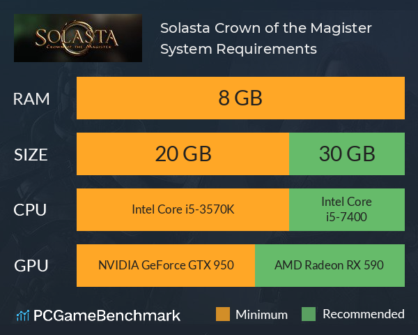Solasta Crown of the Magister System Requirements PC Graph - Can I Run Solasta Crown of the Magister