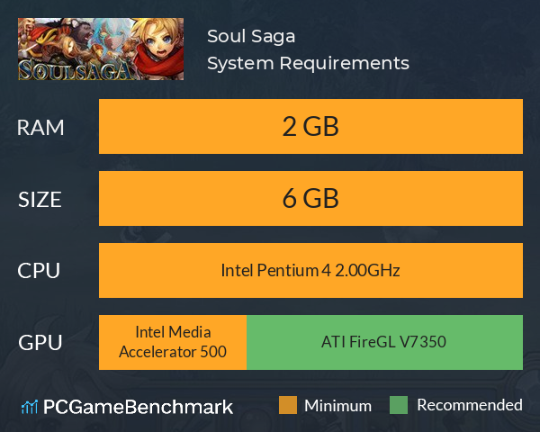 Soul Saga System Requirements PC Graph - Can I Run Soul Saga