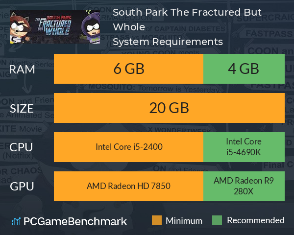 South Park: The Fractured But Whole System Requirements PC Graph - Can I Run South Park: The Fractured But Whole