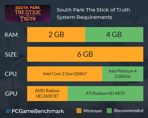 South Park: The Stick of Truth System Requirements PC Graph - Can I Run South Park: The Stick of Truth