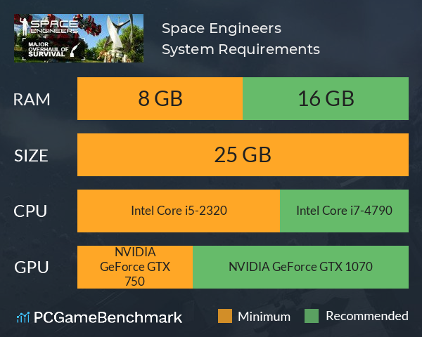 Space Engineers System Requirements PC Graph - Can I Run Space Engineers