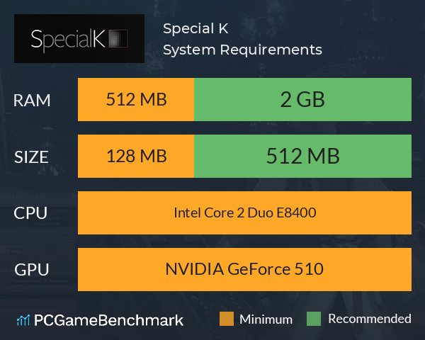 Special K System Requirements PC Graph - Can I Run Special K