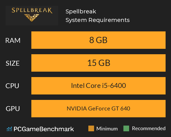 System Requirements for Spellbreak (PC)