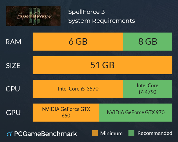 SpellForce 3 System Requirements PC Graph - Can I Run SpellForce 3