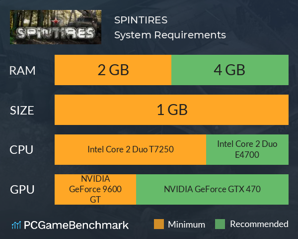 SPINTIRES System Requirements PC Graph - Can I Run SPINTIRES