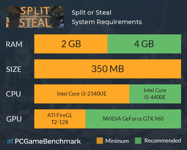 Split or Steal System Requirements PC Graph - Can I Run Split or Steal