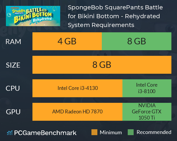 System Requirements for SpongeBob SquarePants: Battle for Bikini Bottom - Rehydrated (PC)