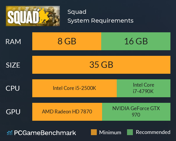 Squad System Requirements PC Graph - Can I Run Squad