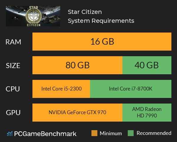 Star Citizen System Requirements PC Graph - Can I Run Star Citizen