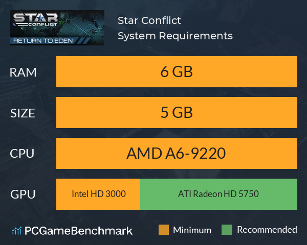 Star Conflict System Requirements PC Graph - Can I Run Star Conflict