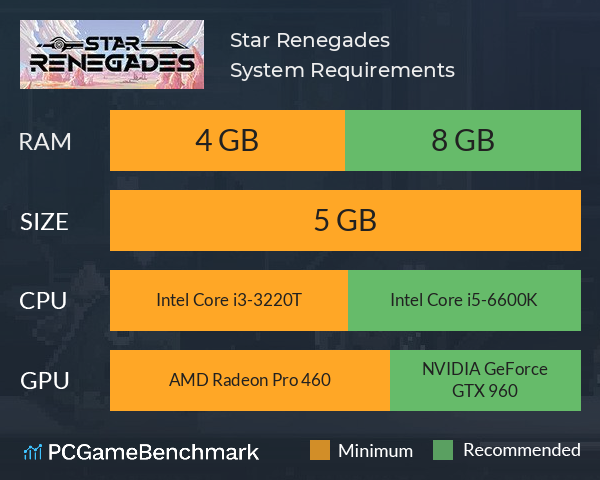 System Requirements for Star Renegades (PC)