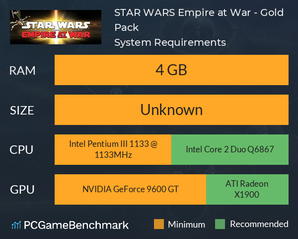STAR WARS Empire at War - Gold Pack System Requirements PC Graph - Can I Run STAR WARS Empire at War - Gold Pack