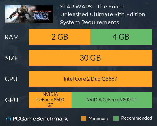 STAR WARS - The Force Unleashed Ultimate Sith Edition System Requirements PC Graph - Can I Run STAR WARS - The Force Unleashed Ultimate Sith Edition