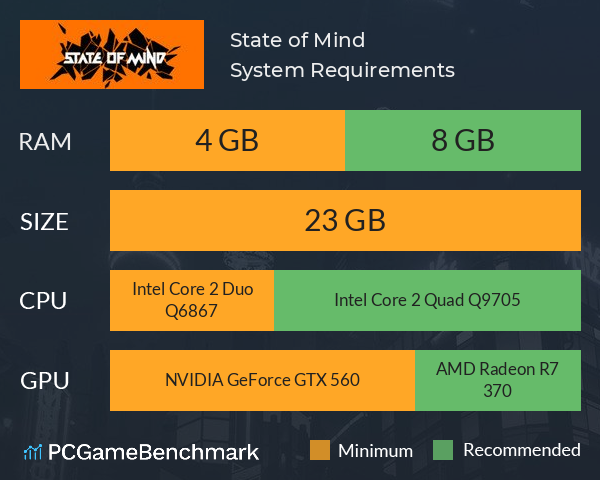 System Requirements for State of Mind (PC)