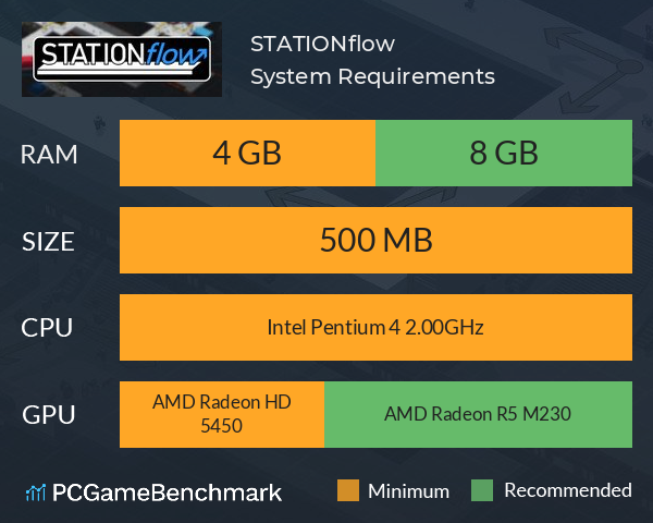 STATIONflow System Requirements PC Graph - Can I Run STATIONflow