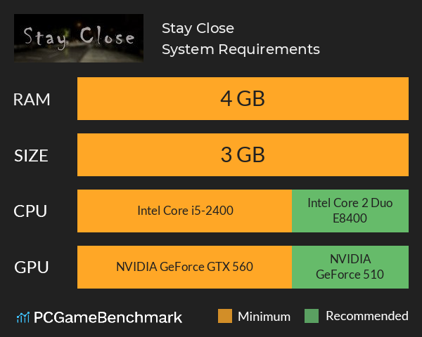 Stay Close System Requirements PC Graph - Can I Run Stay Close