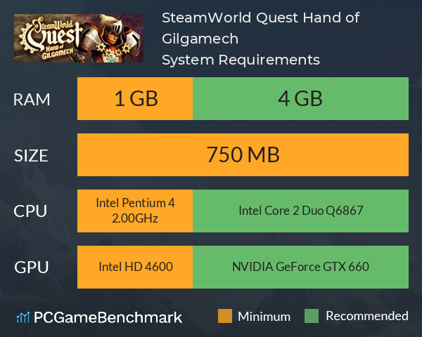 System Requirements for SteamWorld Quest: Hand of Gilgamech (PC)