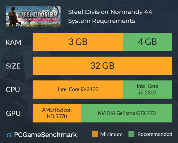 Steel Division: Normandy 44 System Requirements PC Graph - Can I Run Steel Division: Normandy 44