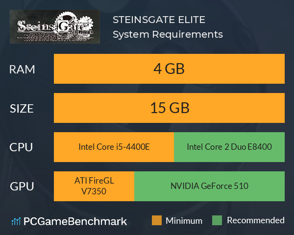 STEINS;GATE ELITE System Requirements PC Graph - Can I Run STEINS;GATE ELITE