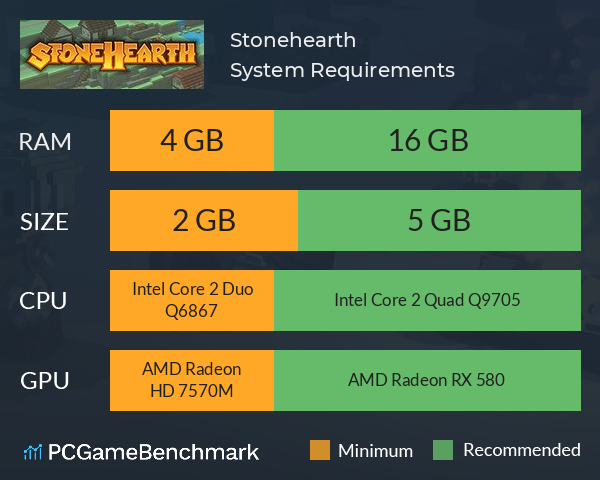 Stonehearth System Requirements PC Graph - Can I Run Stonehearth