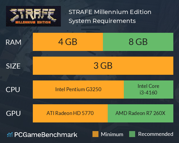 STRAFE: Millennium Edition System Requirements PC Graph - Can I Run STRAFE: Millennium Edition