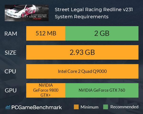 Street Legal Racing: Redline v2.3.1 System Requirements PC Graph - Can I Run Street Legal Racing: Redline v2.3.1