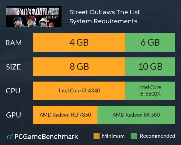 System Requirements for Street Outlaws: The List (PC)