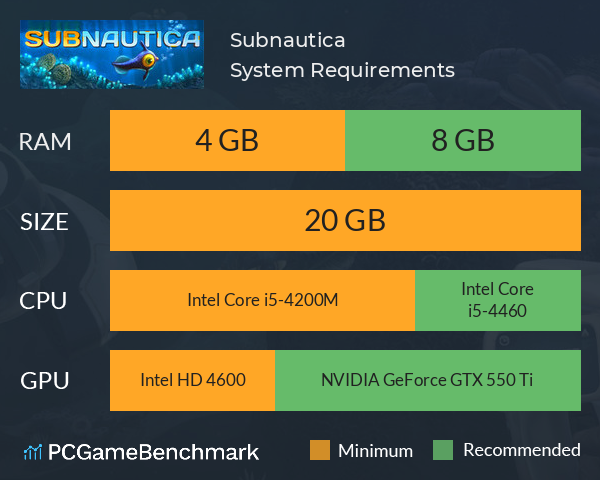 Subnautica System Requirements PC Graph - Can I Run Subnautica