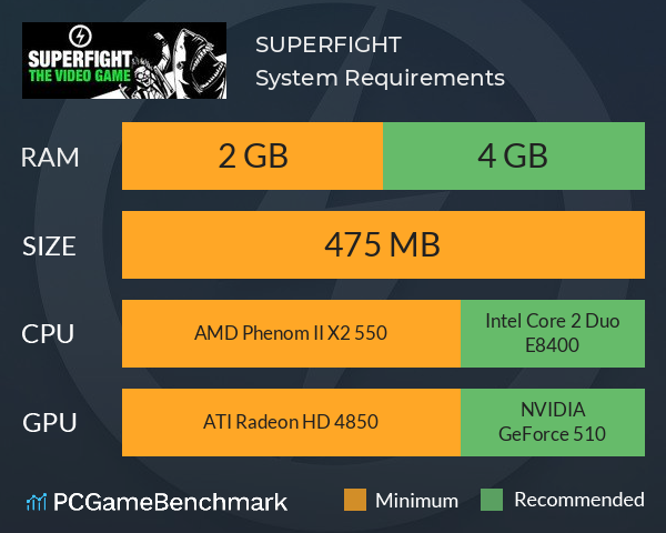 SUPERFIGHT System Requirements PC Graph - Can I Run SUPERFIGHT
