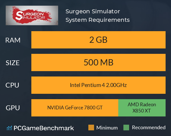 System Requirements for Surgeon Simulator (PC)