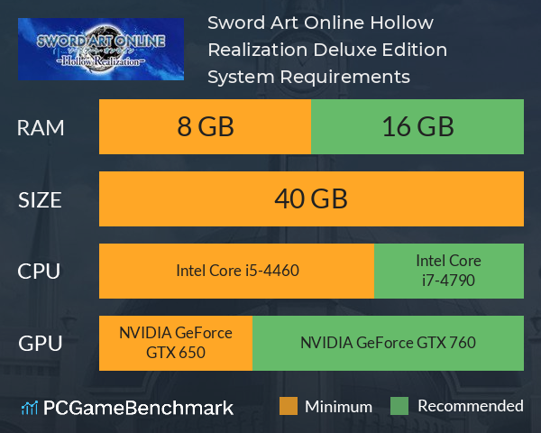 Sword Art Online: Hollow Realization Deluxe Edition System Requirements PC Graph - Can I Run Sword Art Online: Hollow Realization Deluxe Edition