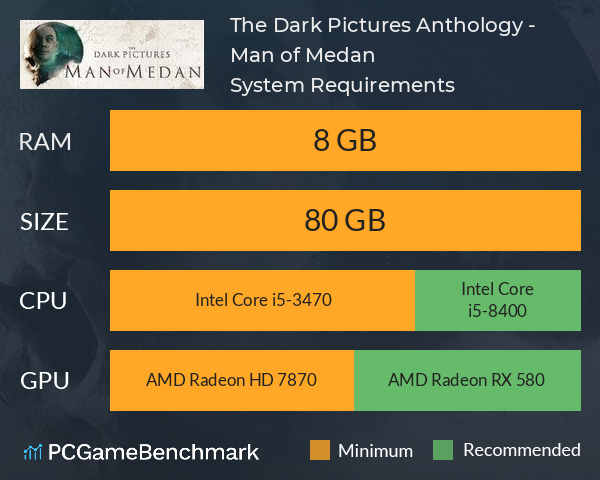 The Dark Pictures Anthology - Man of Medan System Requirements PC Graph - Can I Run The Dark Pictures Anthology - Man of Medan